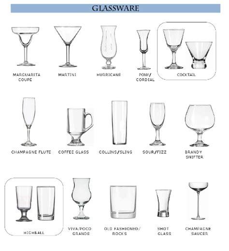 Types Of Barware by Visual Bartender Book Make It Easy Visually