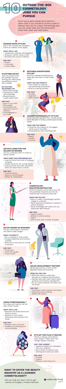 ten   box jobs   pursue   cosmetology