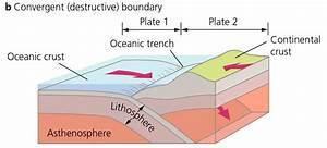 Distribution Of Earthquakes  U0026 Volcanoes  U2014 Geo41 Com