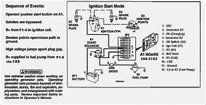 Wiring Diagram For Marine Onan Generator 6 5