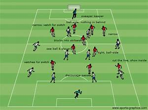 Football Defending From The Front  4