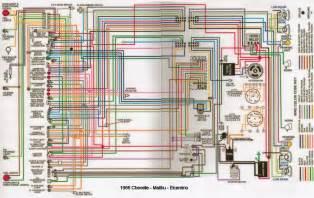similiar 1966 chevelle dash wiring diagram keywords pin 1966 chevrolet chevelle wiring diagram reprint bu ss el camino
