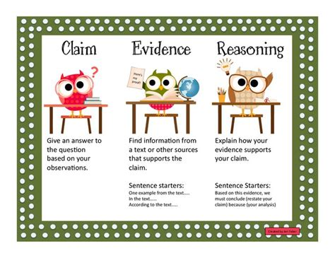 claim evidence reasoning worksheets 25 best ideas about claim evidence reasoning on