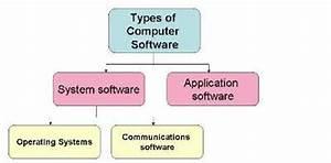 Type A Ou Ac : brucewegner what are the different types of computer ~ Dailycaller-alerts.com Idées de Décoration