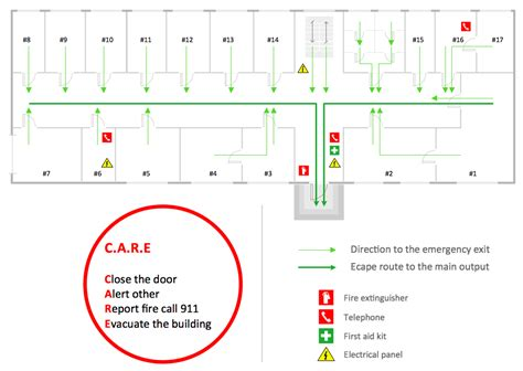 Distribution board schedule template circuit breaker. Fire and Emergency Plans Solution   ConceptDraw.com