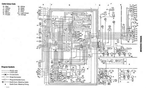 Electrical Wiring Diagram Volkswagen Golf Projekt