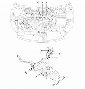 Kia Rio  Components Location