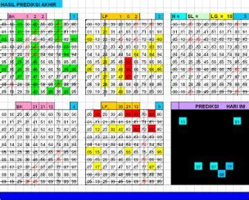 pengeluaran togl hk  tabel data pengeluaran togel hk  ardila dila result