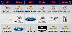 Which Car Brands Are Mentioned The Most In Songs  Take A Look