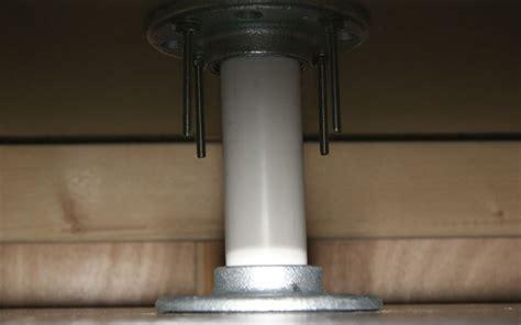 sealing  gap   kegerator  countertop