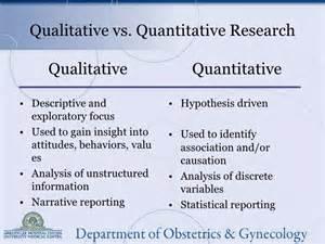 Qualitative and Quantitative Research Designs