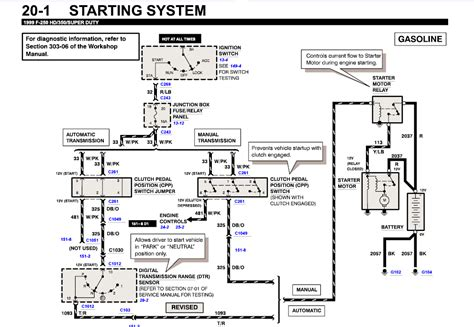 F350 Ignition Wiring Diagram by I Am Looking For A Wiring Diagram From The Battery To The