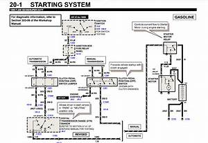 I Am Looking For A Wiring Diagram From The Battery To The Starter For A 1999 Ford F250 With A