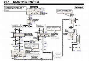 2008 F350 Starter Diagram 24848 Ilsolitariothemovie It