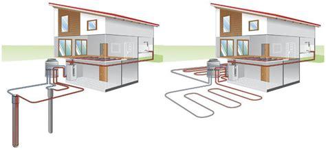 sole wasser wärmepumpe kosten w 228 rmeerzeugungen luli haustechnik gmbh