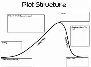 Free Plot Structure Graphic Organizer