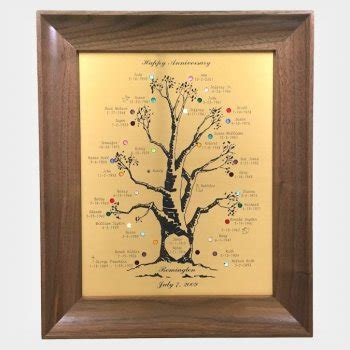 birthstone family tree frame traditional love   rose