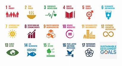 Goals Sustainable Development Global Sustainability Health Wealth