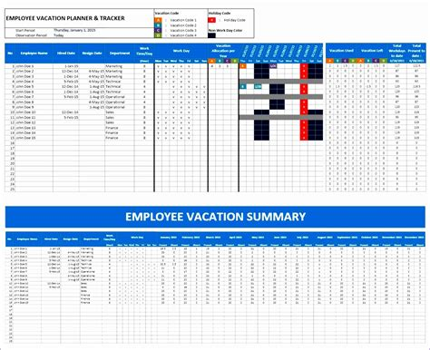weekly employee shift schedule template excel 12 employee timesheet template excel spreadsheet exceltemplates exceltemplates