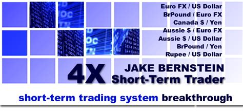 4x trading jake bernstein on futures and commodities 4x term