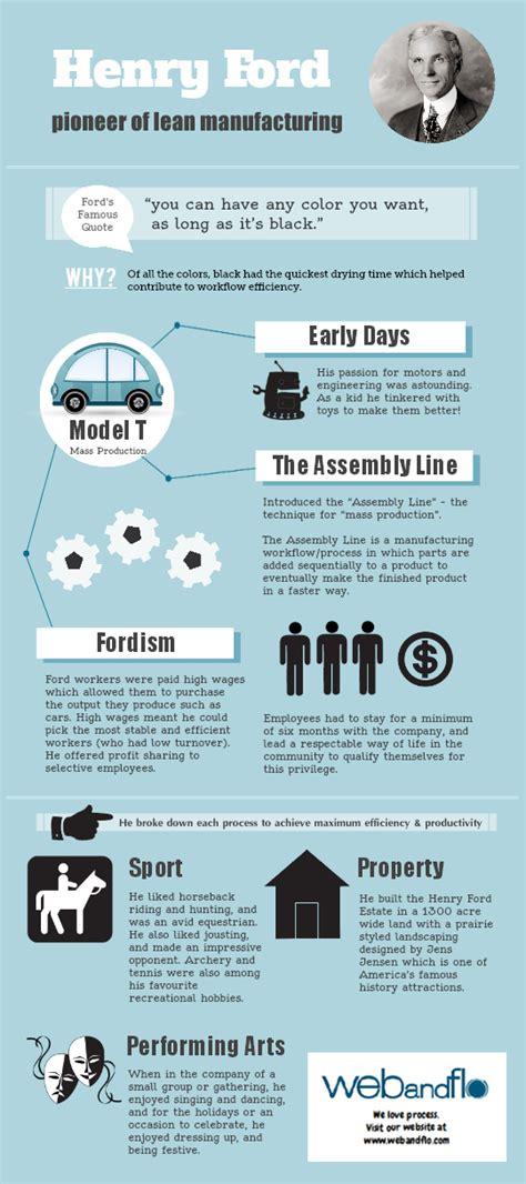 lean manufacturing   workflow