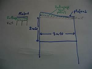 Rail Placard Coulissant : rail haut placard coulissant sur plafond d nivel ~ Premium-room.com Idées de Décoration