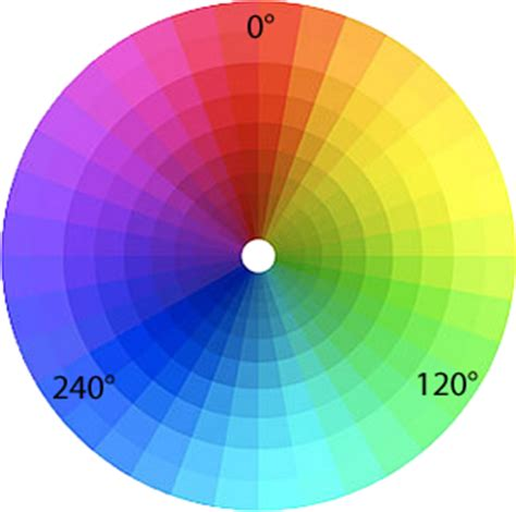 colors in css colors in css