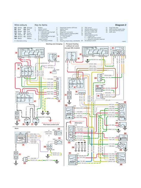 aper 231 u du fichier peugeot 206 wiring diagram pdf page 3 19