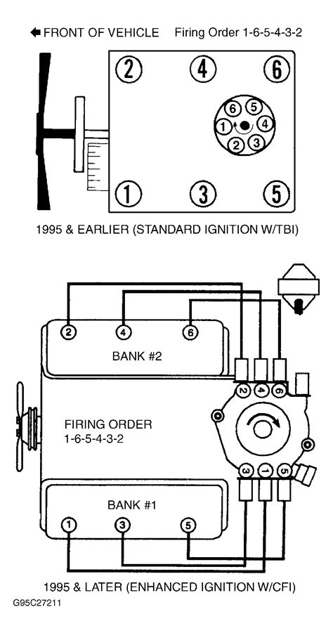 What The Firing Order For Spark Plug Wires