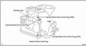 Toyotum Engine Cooling Diagram
