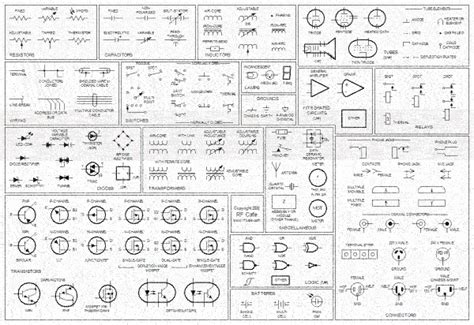 visio circuit schematic symbols from the 2008 arrl