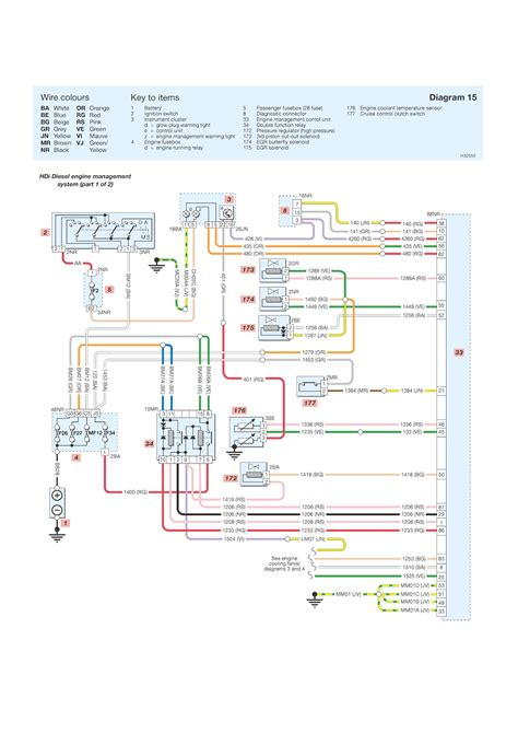 Peugeot Hdi Diesel Engine Management System Wiring