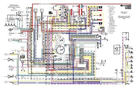 How Read Auto Wiring Diagrams Diagram