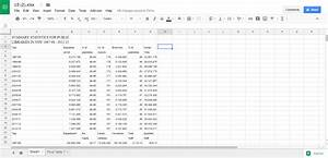 How To Work With Pivot Tables In Google Sheets