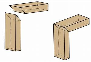 End miter joint !wood joints Pinterest