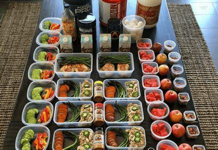 savoir cuisiner combien de repas doit on faire en musculation pour
