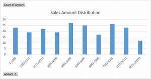 Frequency Distribution In Excel Easy Excel Tutorial