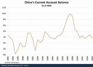 Causes and Effects of China's Falling Foreign Reserves