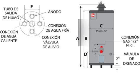calentador de agua 13 galones 48 litros alto rendimiento todo ter
