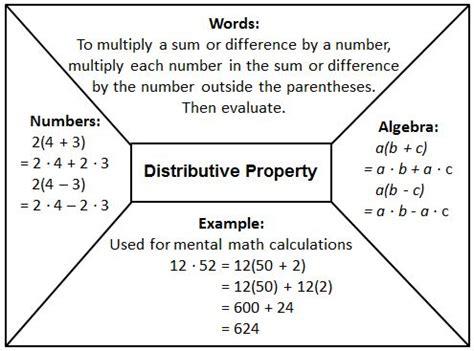 distributive property of multiplication sonoran