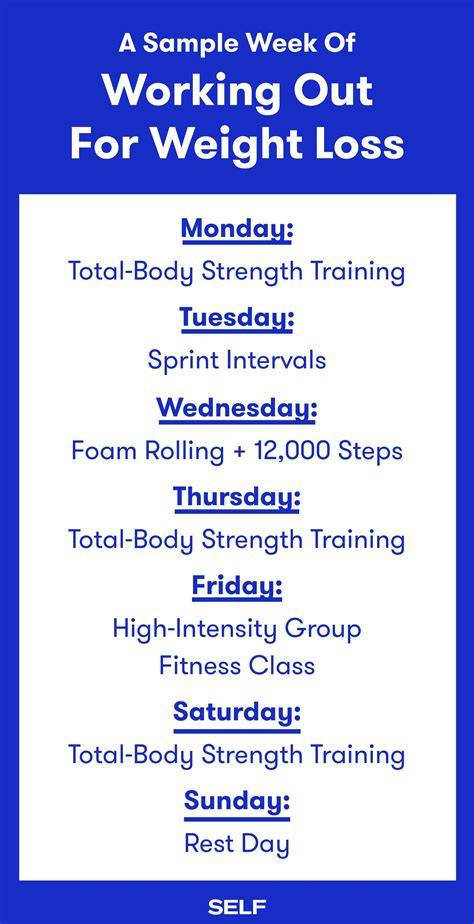 day weight loss workout plan