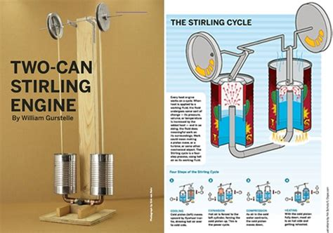 temperature difference stirling engine