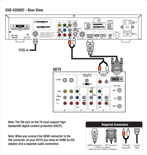 Fio Box Wiring Diagram by Fios In Home Wiring Diagram Engine Wiring Diagram Images