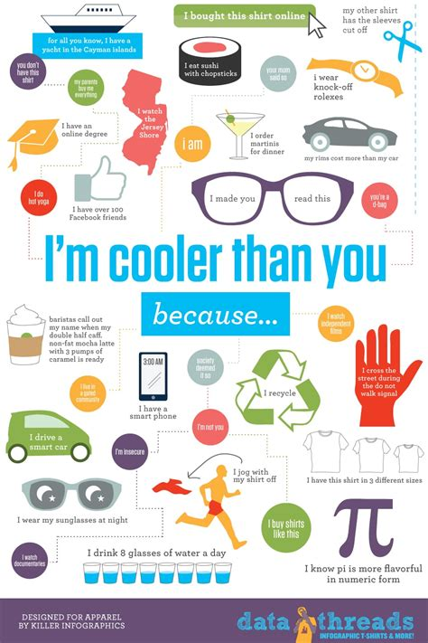 30+ Cool Infographics That Exemplify Creative Data
