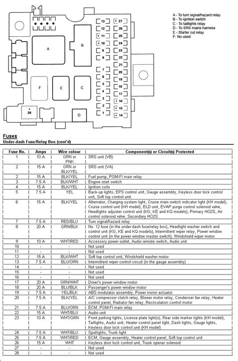 S2000 Starter Diagram by Honda S2000 Fuse Box Tuck Wiring Library