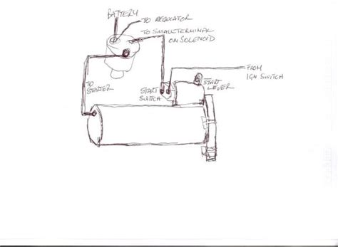 Fordson Major Wiring Diagram by Solenoide Fordson Major 1954