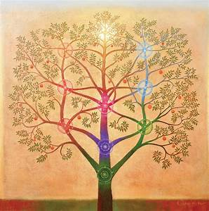 The Tree Of Life Painting by Richard Quinn
