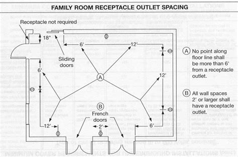 Receptacle Wiring Diagram For Bedroom by Dewalt Wiring Diagrams Professional Pocket Reference