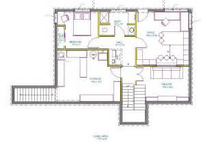 17 spectacular walk out basement floor plans ideas