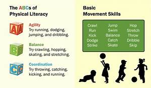 What is Physical Literacy? - Wee Watch